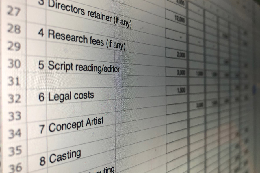 video production budget example